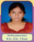 M.Priyadharshini B.Sc(CS) - I Rank