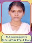 M.Shanmugapriya M.SC(CS&IT) I Rank