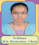 N.Abinaya M.Sc Biochemistry - I Rank